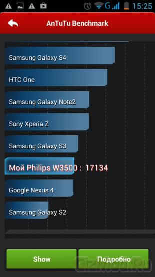 Обзор бюджетного смартфона Philips W3500