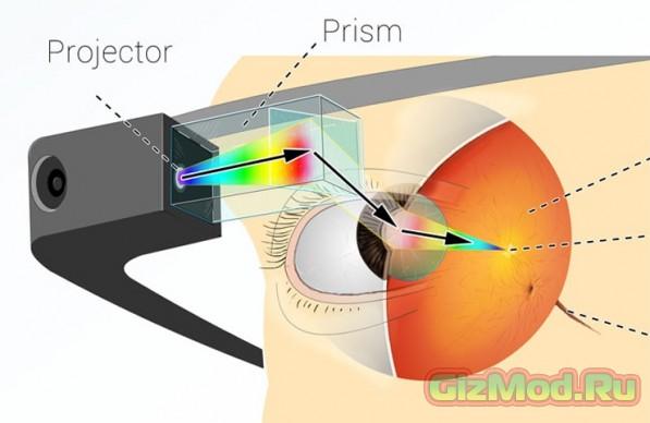 Google Glass ��� ��� �������� � ����������� � �� ������