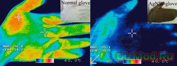 Одежда из ткани с нанопроволочным покрытием