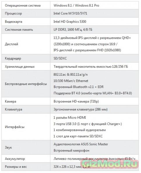 Тонкий ASUS ZenBook UX305 в алюминиевом корпусе