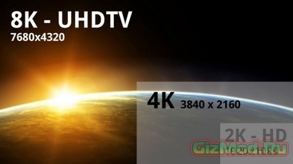 NHK показала прототип 8K-камеры