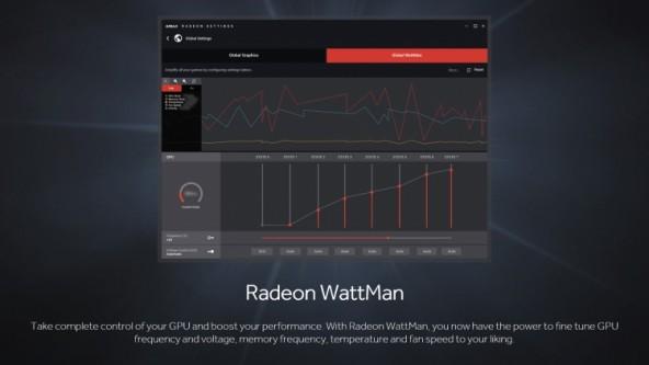 AMD прокомментировала проблемы с энергопотреблением RX 480