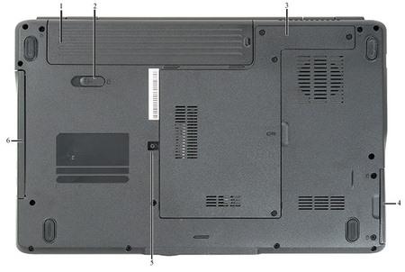 Dell, Inspiron 1545