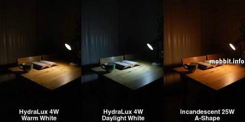 Eternaleds, Hydrolux-4