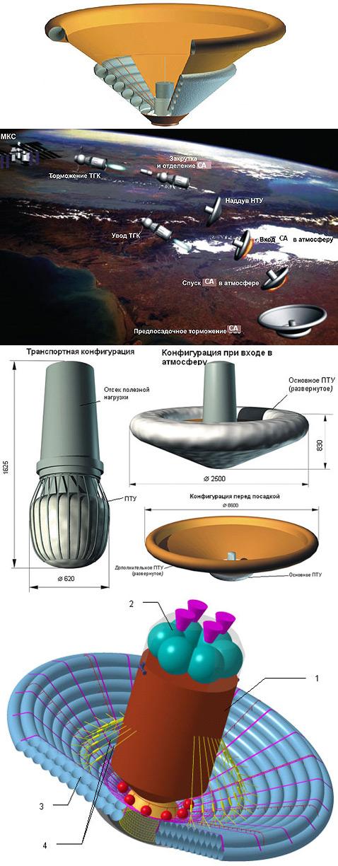 NASA, Аппарат, Испытания