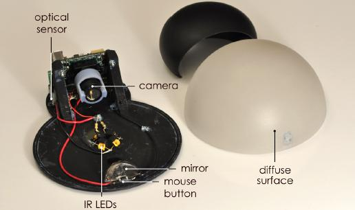 Orb Mouse