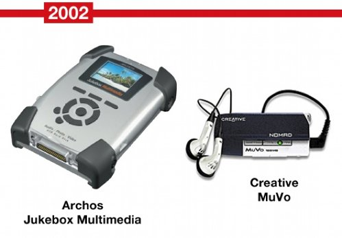 MP3-плеер, Microsoft, Apple, Creative