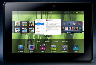 RIM, BlackBerry, PlayBook