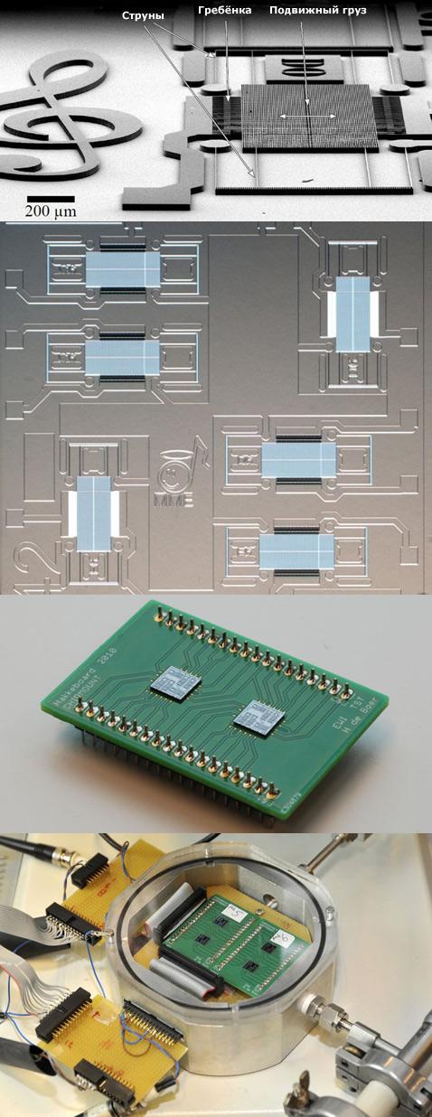 Micronium