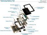 Себестоимость компонентов планшета Samsung Galaxy Tab