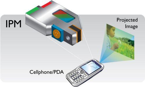 Проектор для мобильных телефонов