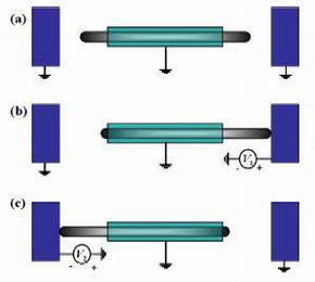 Память следующего поколения на скоростных нанотрубках