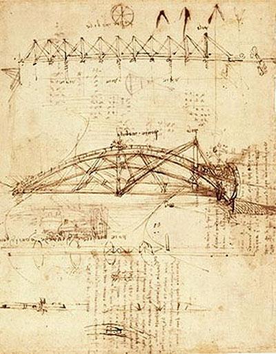 Изобретения великого Леонардо да Винчи