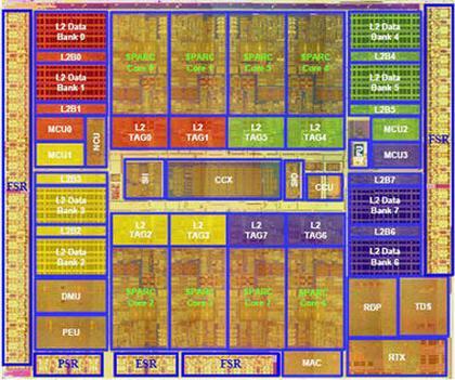 Sun выпустила самый быстрый процессор в мире