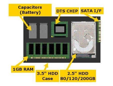 Platinum HDD, самый быстрый жёсткий диск