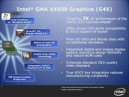 Intel рассказывает о чипсете G45