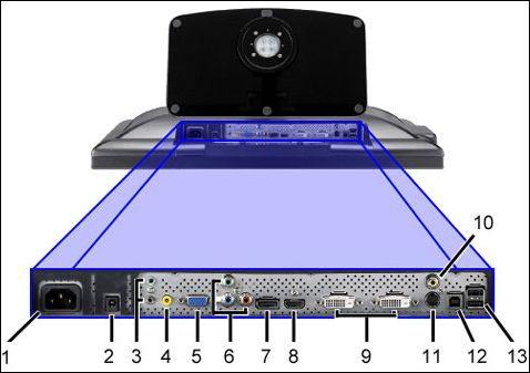 Dell готовит 30д ЖК-монитор с интерфейсом DisplayPort