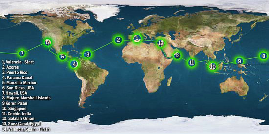 Earthrace – вокруг света на биотопливе