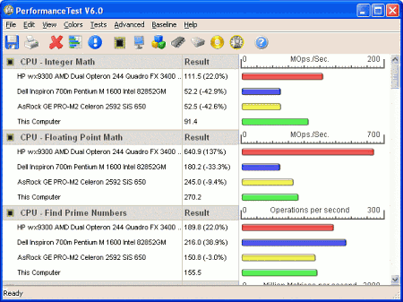 PassMark PerformanceTest v.6.1 Build 1012