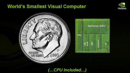 Подробности о платформе NVIDIA APX 2500