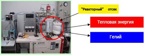 Эксперимент, Ядерный синтез