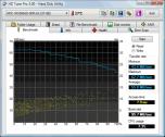 HD Tune Pro v.3.10 - диагностика жестких дисков