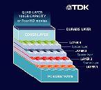 TDK готовит 100 Гбайтные Blu-Ray диски