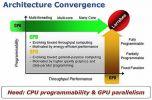 48 процессорных ядер в видеокарте Intel Larrabee