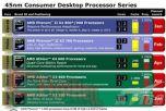 Модельный ряд-2009 AMD Phenom II