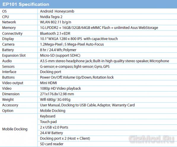 ASUS начнет завтра  продажи Eee Pad Transformer