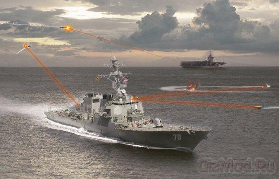 Морской боевой лазер успешно прошел испытания