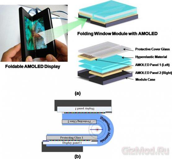 Складной AMOLED-дисплей силами Samsung