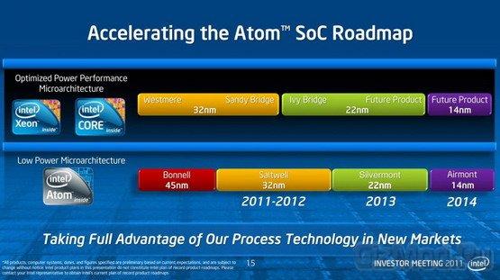 Atom по нормам 14 нанометров