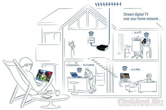 Домашний WI-Fi-TV ретранслятор Elgato HDHomeRun