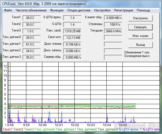 CPUCooL 8.0.13 - системный мониторинг