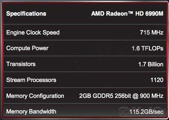 Новый лидер в мобильной графике AMD Radeon HD 6990M