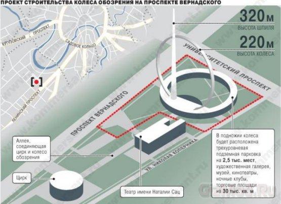 В Москве появится самое высокое колесо обозрения