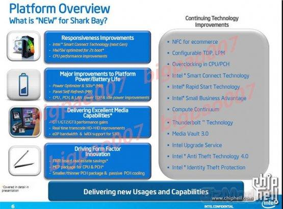 Китайцы выложили слайды платформы Intel 2013 года