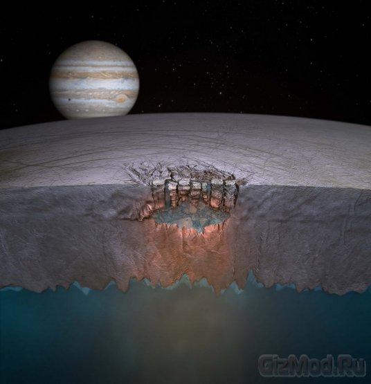 Водянистый спутник Юпитера