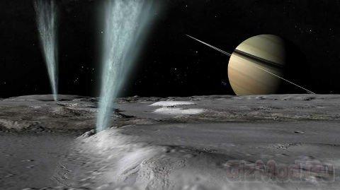 Топ обитаемости планет и лун