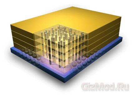 Выпуск Hybrid Memory Cube поручили IBM