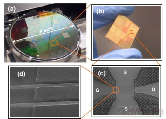 IBM показала графеновый чип и трековую память
