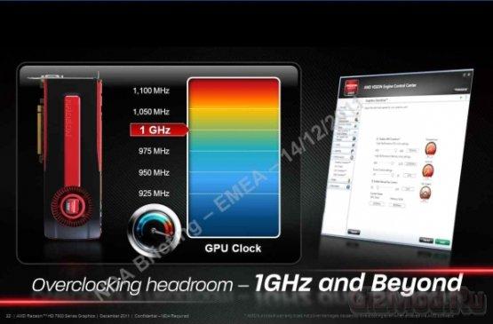 Radeon HD 7970 не на много превосходит GTX 580
