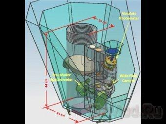 NASA планирует новый телескоп ZEBRA