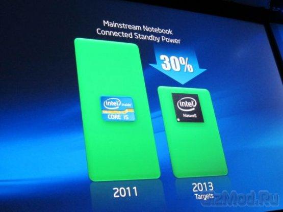 Intel Haswell и ее возможности