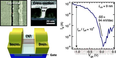 "IBM ""слепила"" транзистор из нанотрубки"