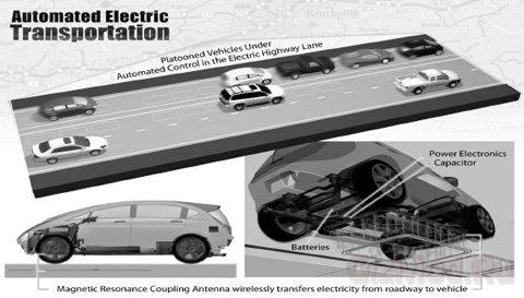 Зарядку электромобилей отвели дорогам