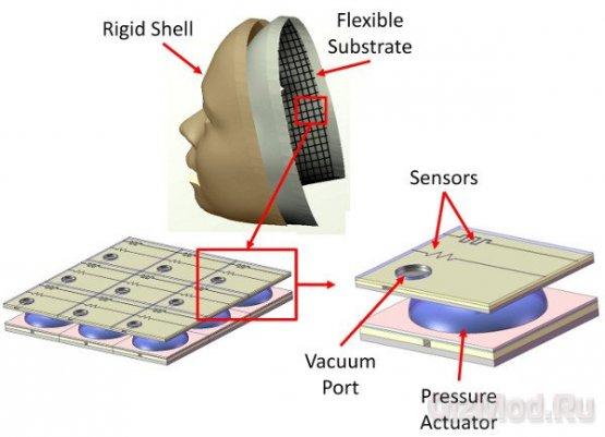 Биомаска восстановит кожу лица при ожогах