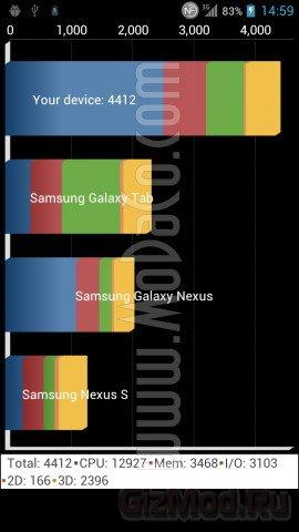 Подробности о новом флагмане LG X3