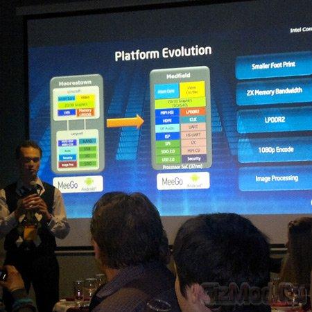 Intel пророчит Medfield светлое будущее
